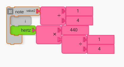 Hertz 440 multiplied by 1/4