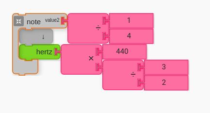 Hertz 440 multiplied by 3/2