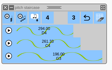 Pitch staircase after multiplying by 3/2 and 4/3, which results in D above and C above respectively.