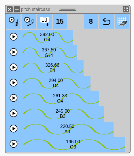 Pitch Staircase with all Pure (Just) Intonation Pitches.