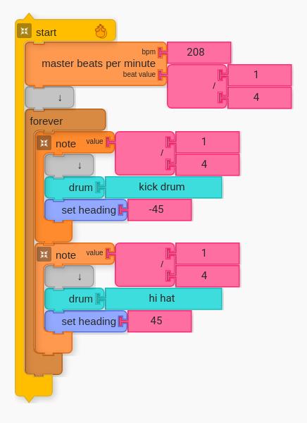 Metronome code set to BPM of 208